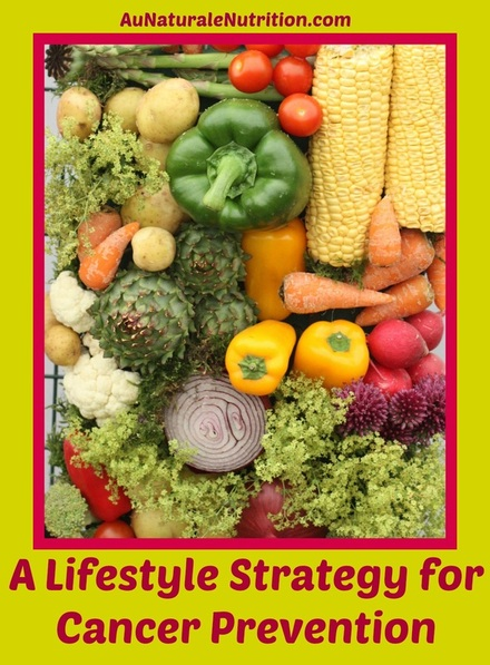 Lifestyle Factors that can Trigger Cancer, plus Strategies to Prevent the Disease.