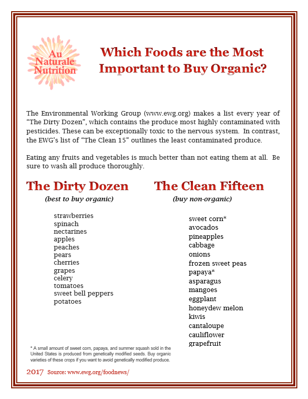 2014 Dirty Dozen & Clean Fifteen (from EWG).  Organic Foods: Are they worth the cost?  What does the organic symbol really mean?  Which foods are especially important to buy organic?  By Jenny at www.AuNaturaleNutrition.com